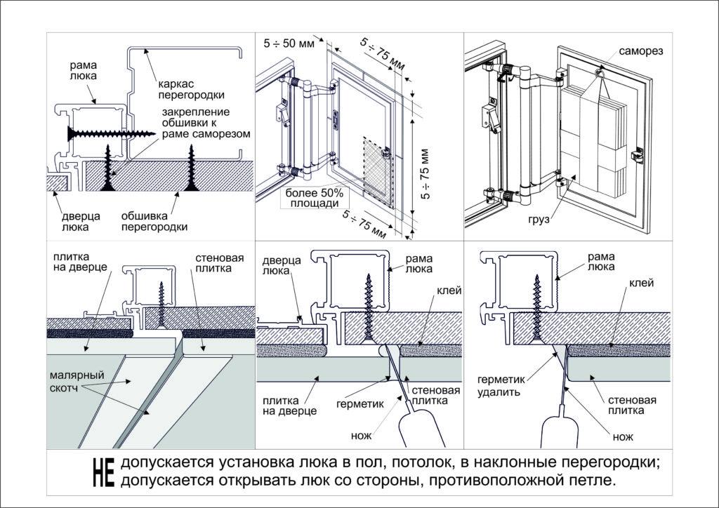 Монтаж люков Евроформат